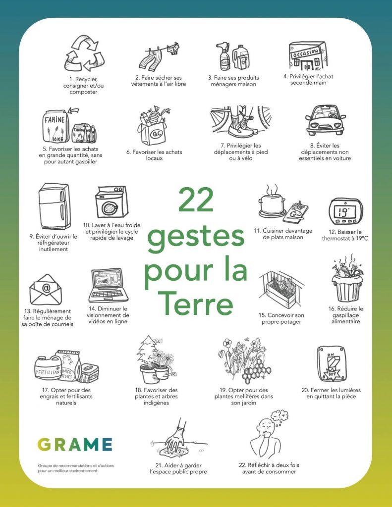 22 gestes pour la Terre